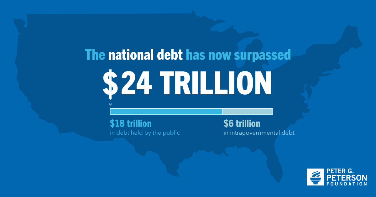 The National Debt Is Now More than $24 Trillion. What Does That Mean?