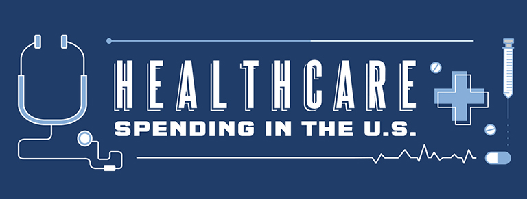 Infographic: Healthcare Spending in the U.S.
