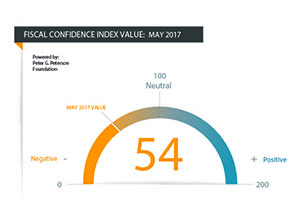 Fiscal Confidence Index: May 2017