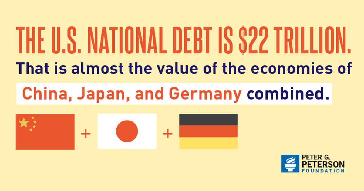The National Debt Is Now More than $22 Trillion. What Does That Mean?